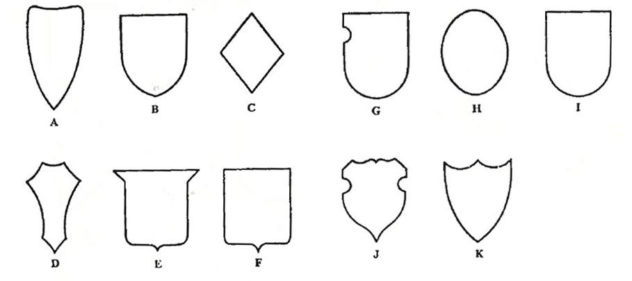 紋章:盾の形